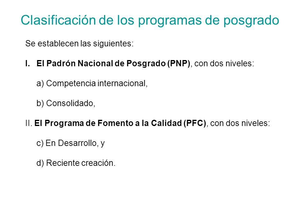 Clasificación de los programas de posgrado