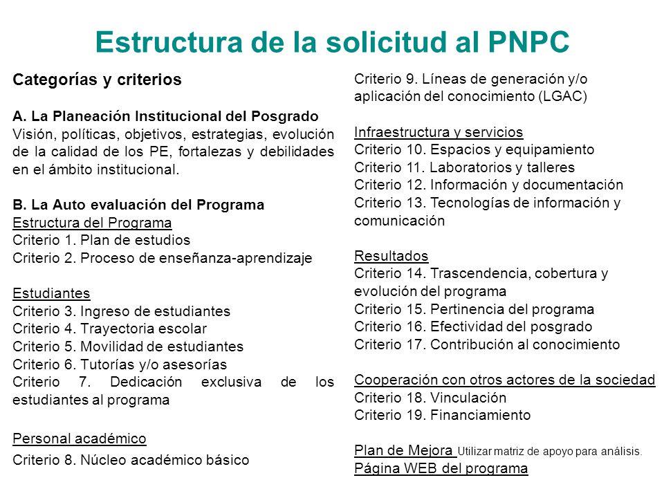 Estructura de la solicitud al PNPC