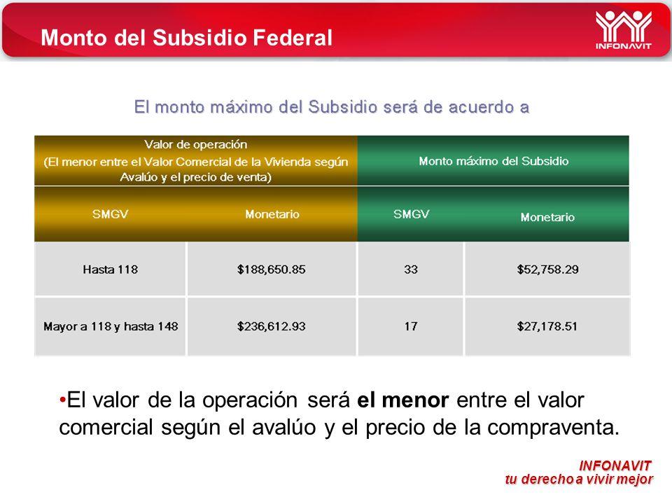 Monto del Subsidio Federal
