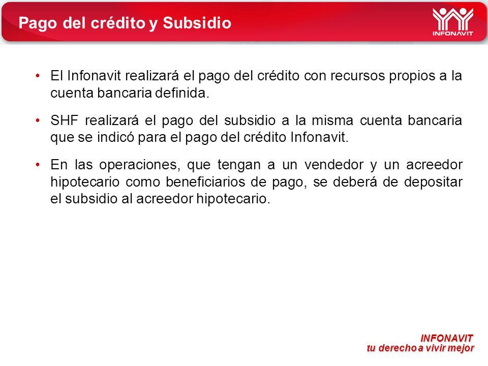 Pago del crédito y Subsidio
