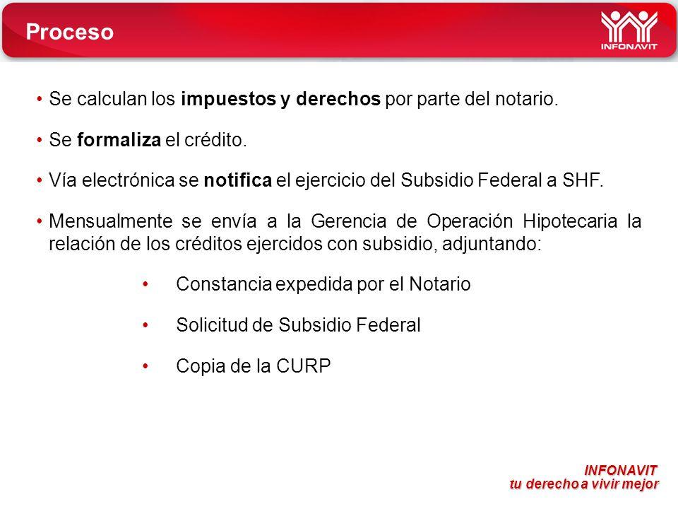 Proceso Se calculan los impuestos y derechos por parte del notario.