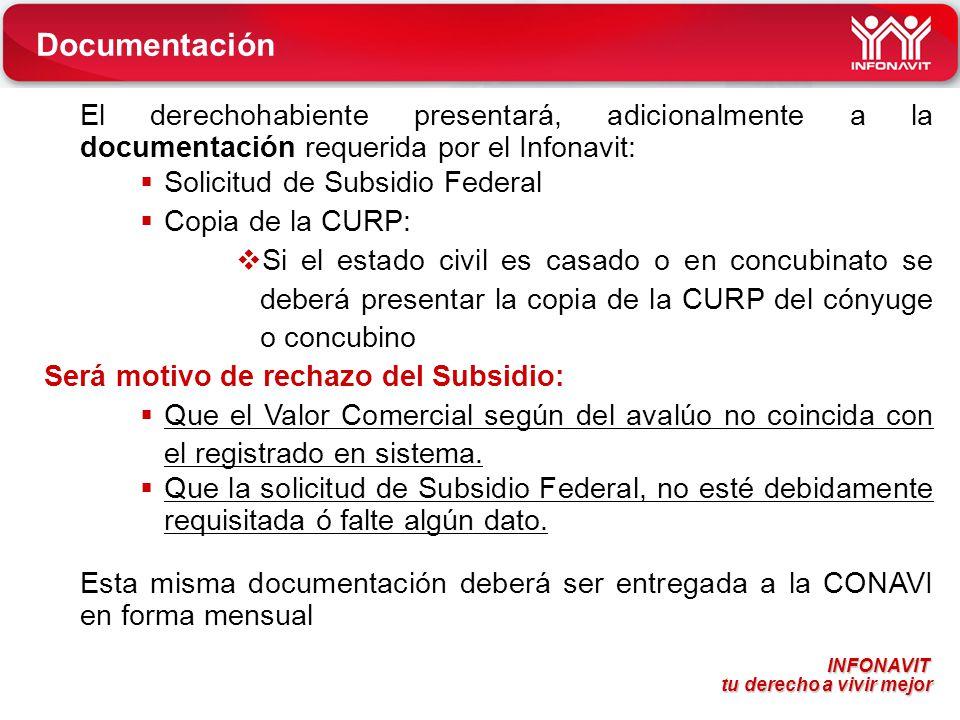Documentación El derechohabiente presentará, adicionalmente a la documentación requerida por el Infonavit: