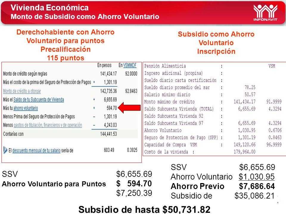 Vivienda Económica Monto de Subsidio como Ahorro Voluntario