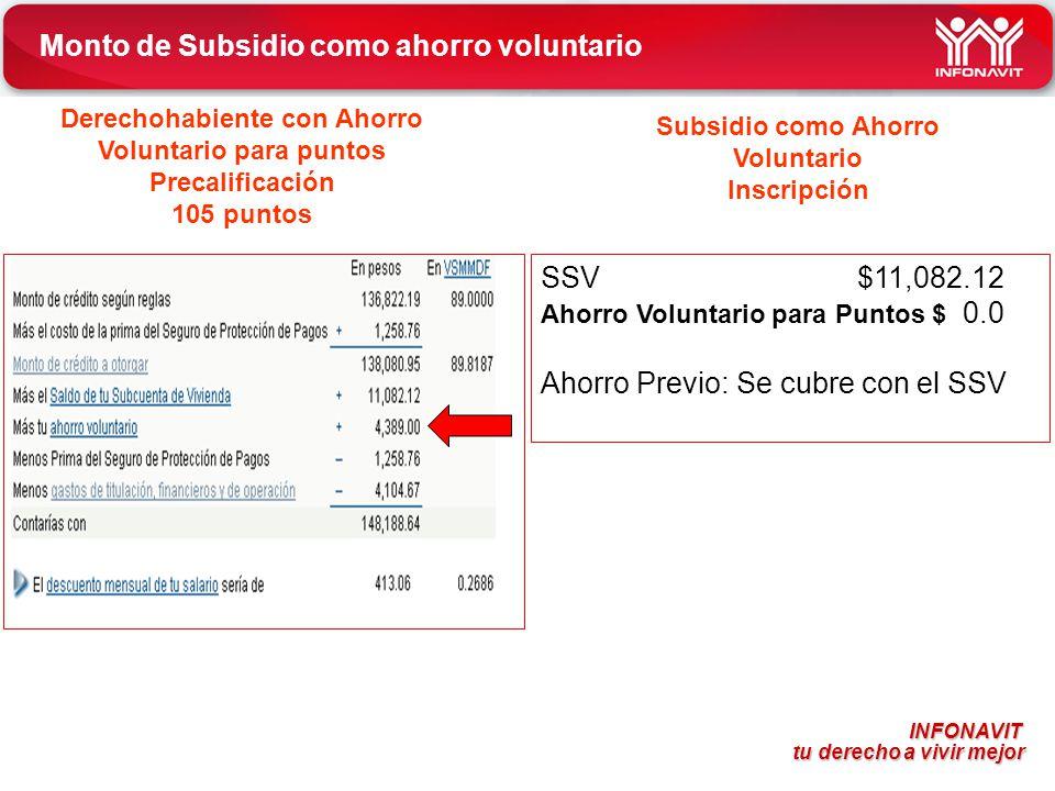 Monto de Subsidio como ahorro voluntario