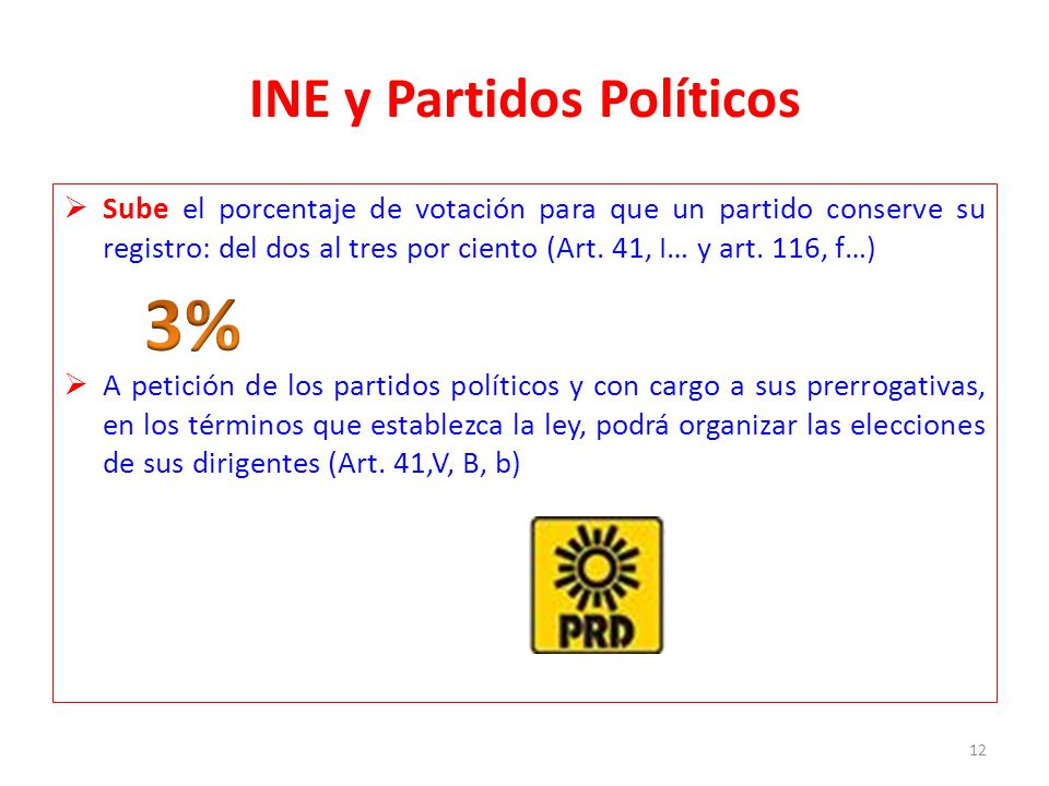 INE y Partidos Políticos