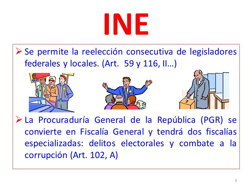 INE Se permite la reelección consecutiva de legisladores federales y locales. (Art. 59 y 116, II…)