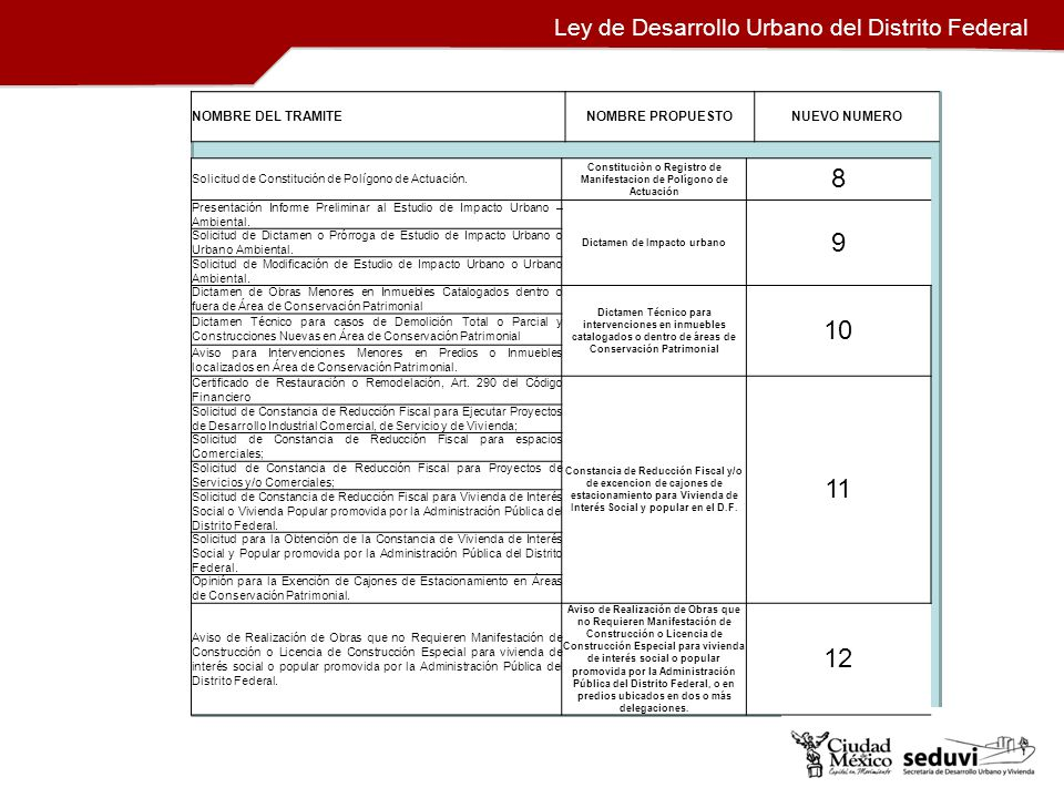 8 9 10 11 12 Ley de Desarrollo Urbano del Distrito Federal