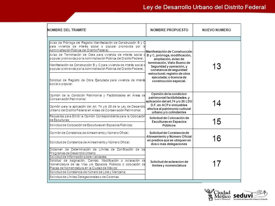 13 14 15 16 17 Ley de Desarrollo Urbano del Distrito Federal
