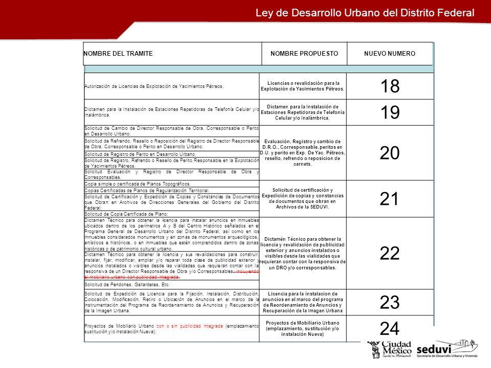Licencias o revalidación para la Explotación de Yacimientos Pétreos.