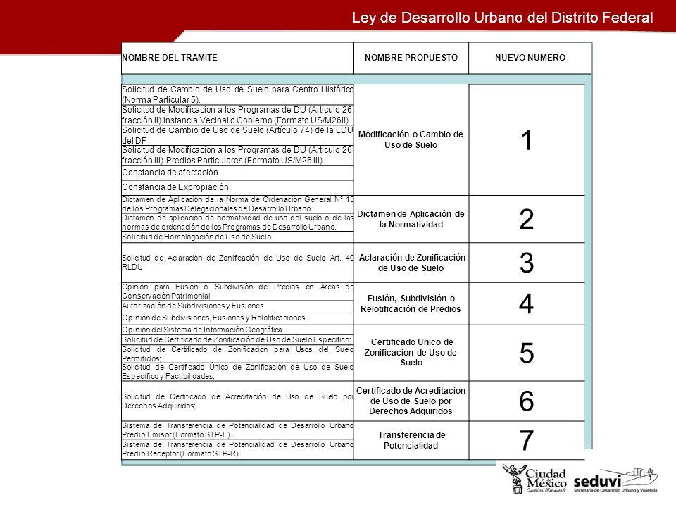 1 2 3 4 5 6 7 Ley de Desarrollo Urbano del Distrito Federal