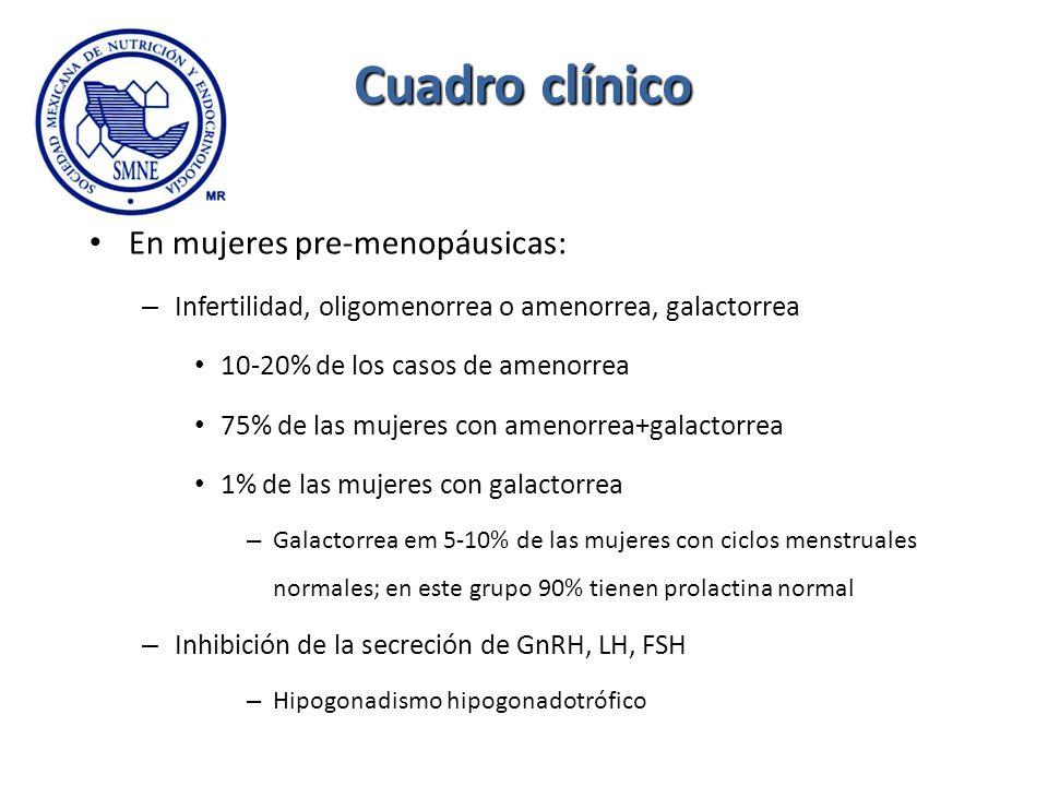 Cuadro clínico En mujeres pre-menopáusicas: