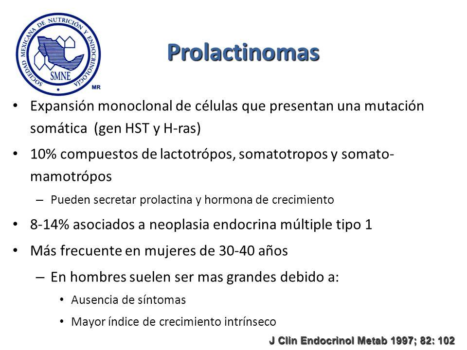 Prolactinomas Expansión monoclonal de células que presentan una mutación somática (gen HST y H-ras)