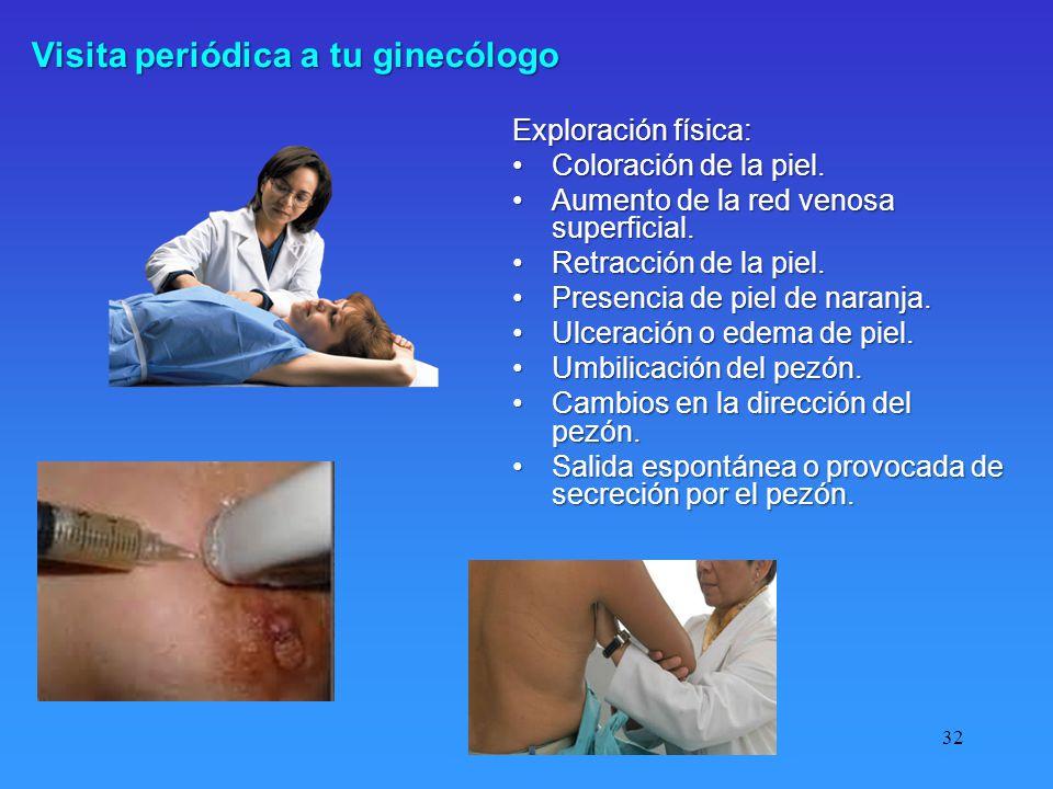 Visita periódica a tu ginecólogo