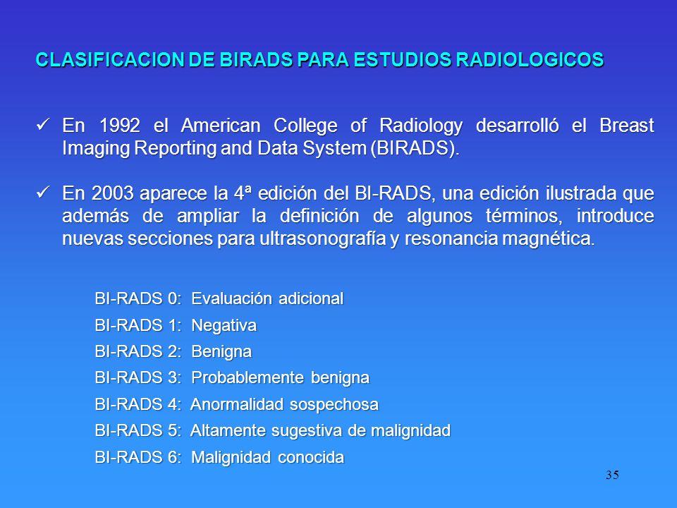 CLASIFICACION DE BIRADS PARA ESTUDIOS RADIOLOGICOS