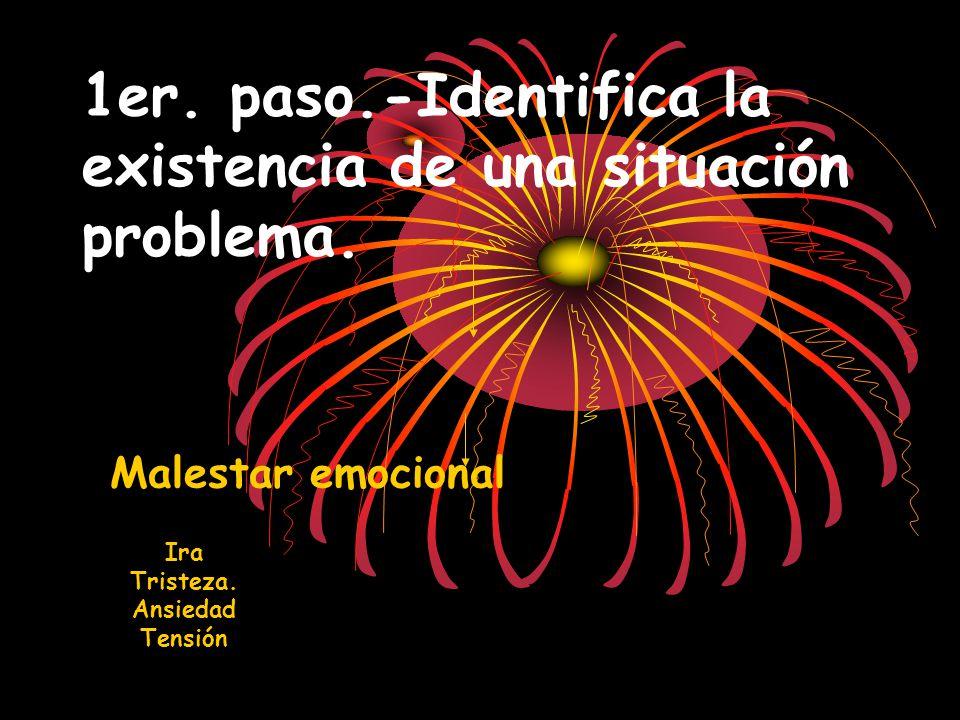 1er. paso.-Identifica la existencia de una situación problema.
