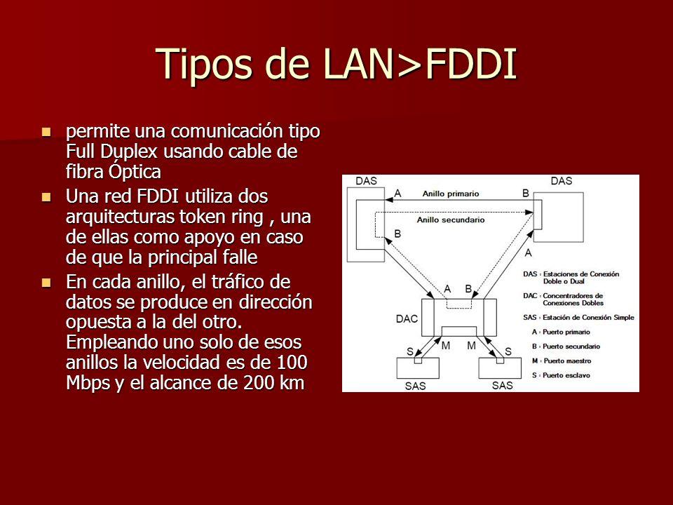 Tipos de LAN>FDDI permite una comunicación tipo Full Duplex usando cable de fibra Óptica.