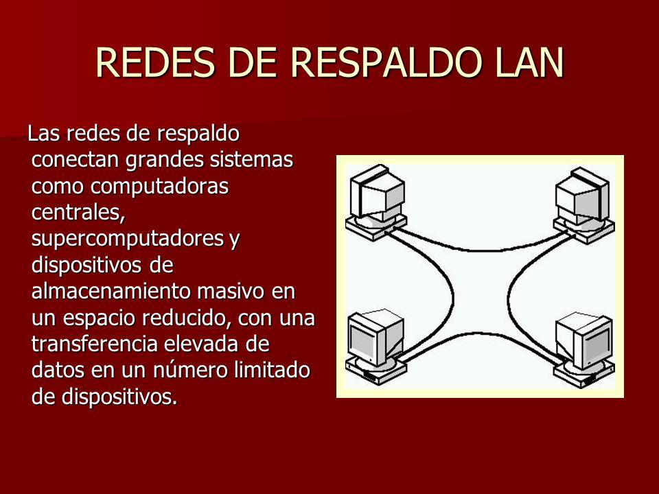 REDES DE RESPALDO LAN
