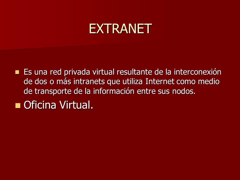 EXTRANET Oficina Virtual.