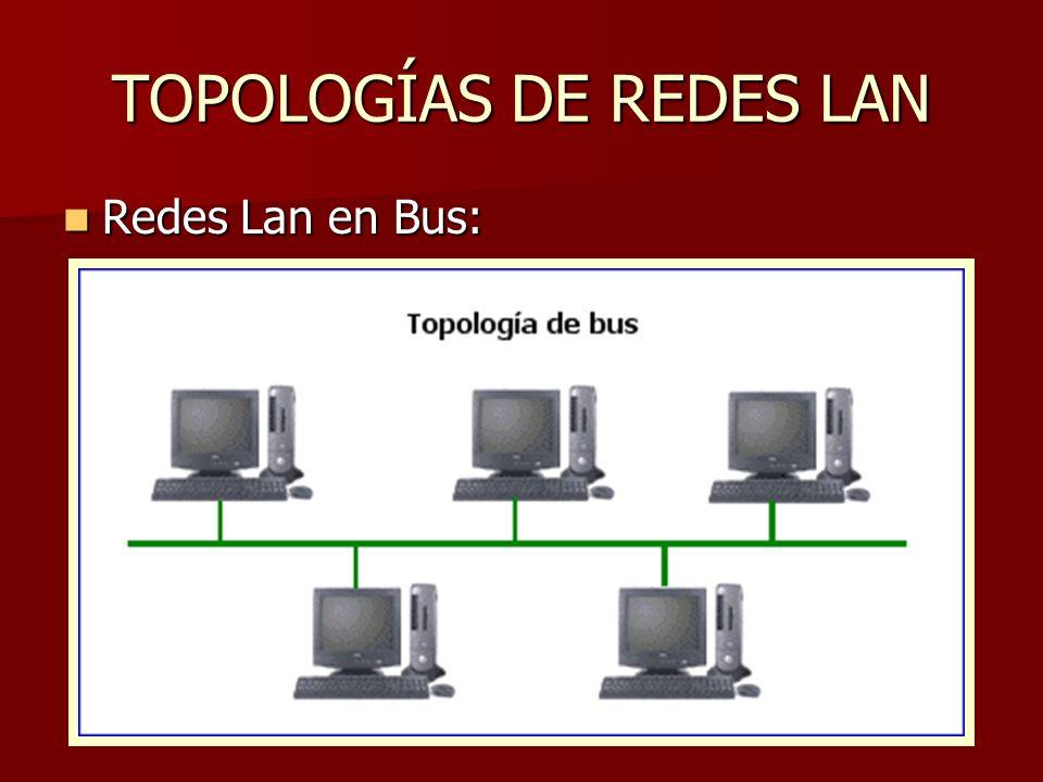 TOPOLOGÍAS DE REDES LAN