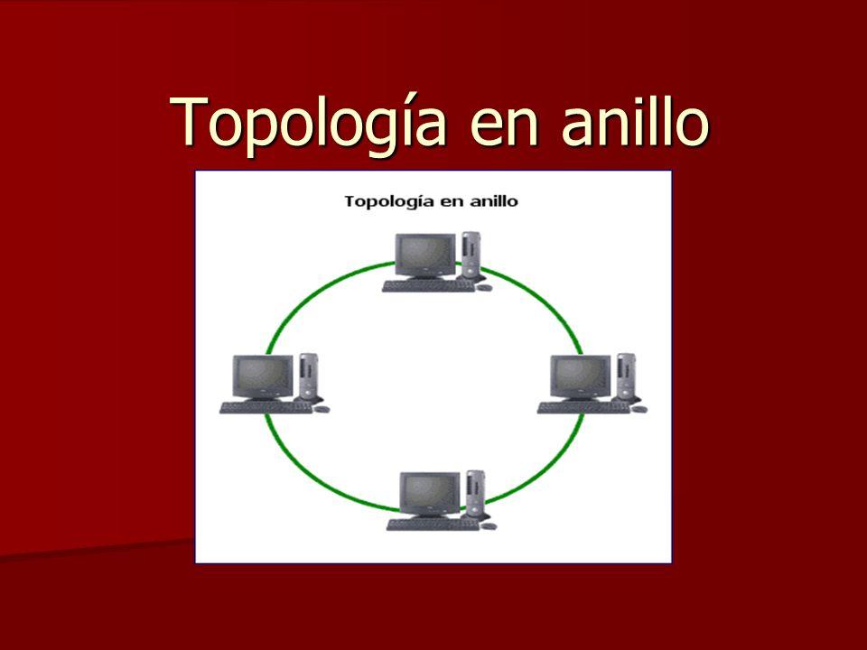 Topología en anillo