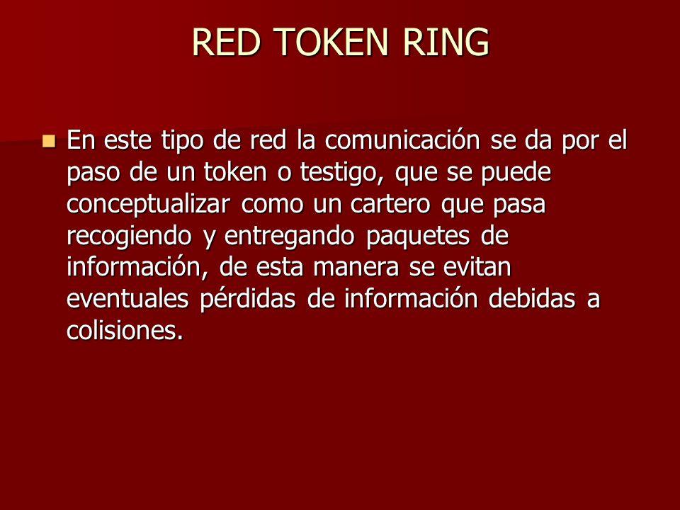 RED TOKEN RING