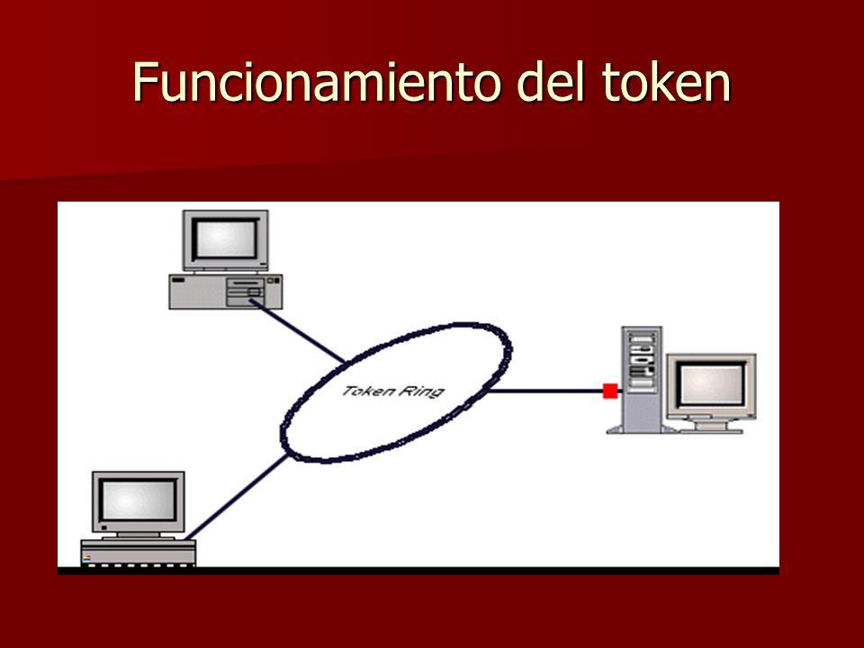 Funcionamiento del token