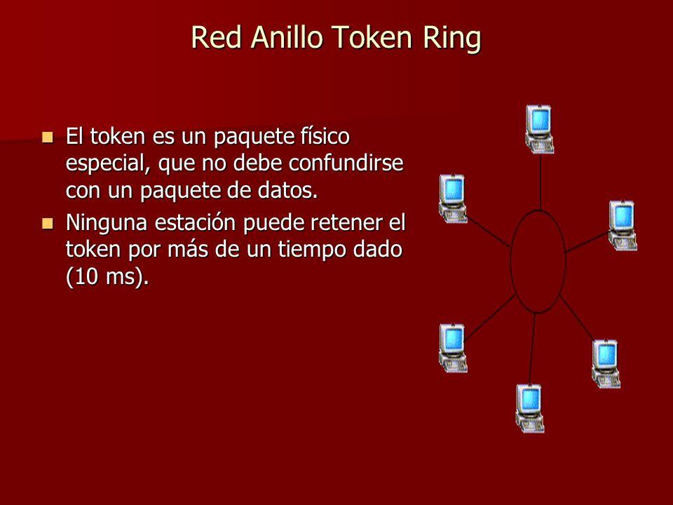 Red Anillo Token Ring El token es un paquete físico especial, que no debe confundirse con un paquete de datos.