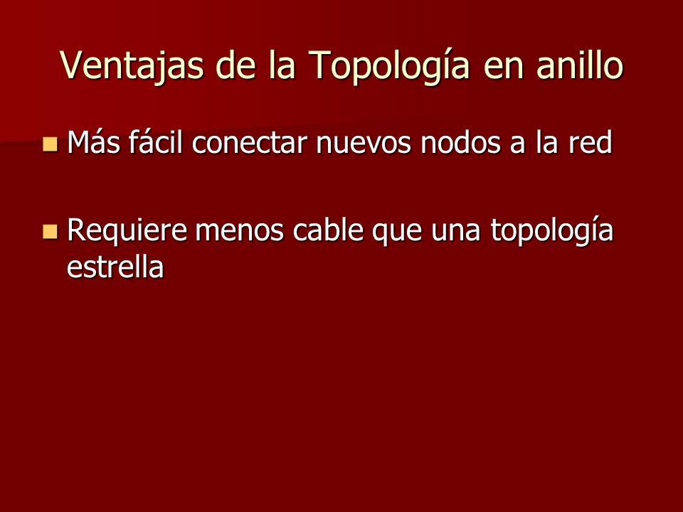 Ventajas de la Topología en anillo