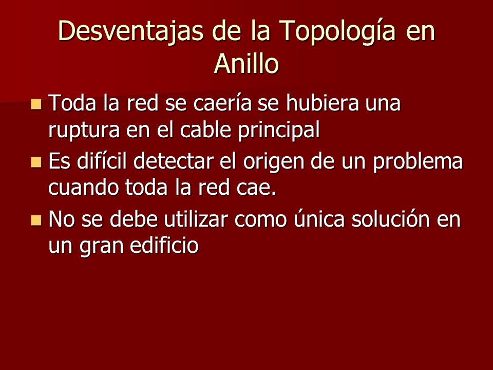 Desventajas de la Topología en Anillo