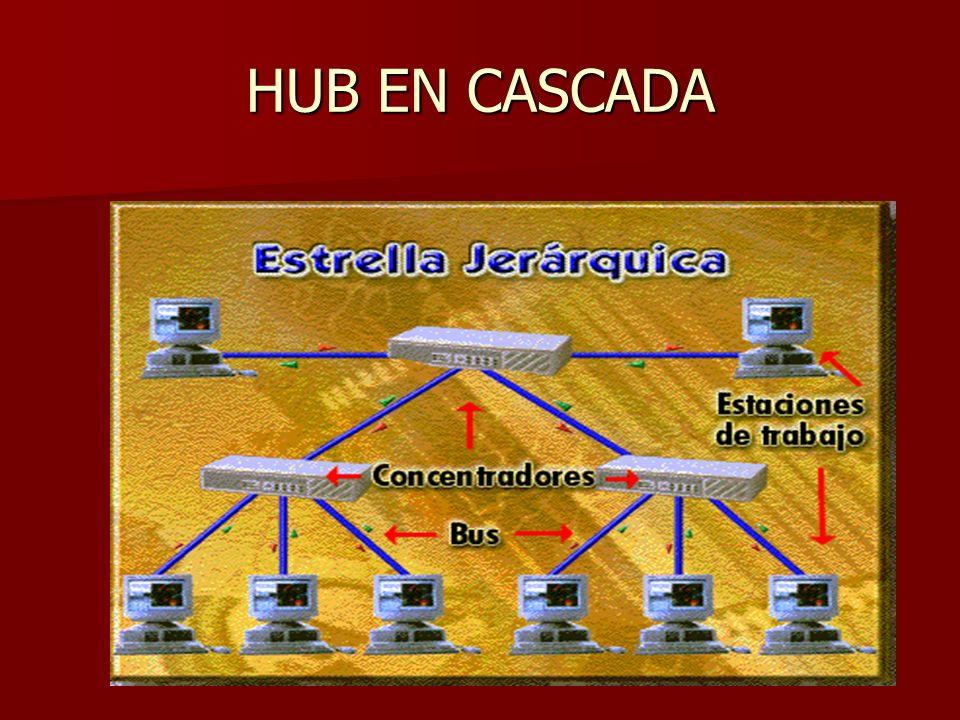 HUB EN CASCADA