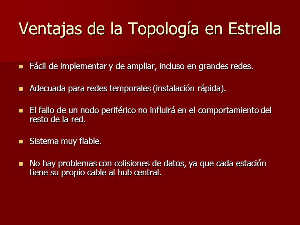 Ventajas de la Topología en Estrella