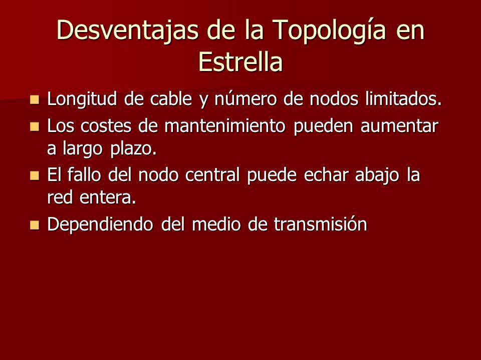 Desventajas de la Topología en Estrella