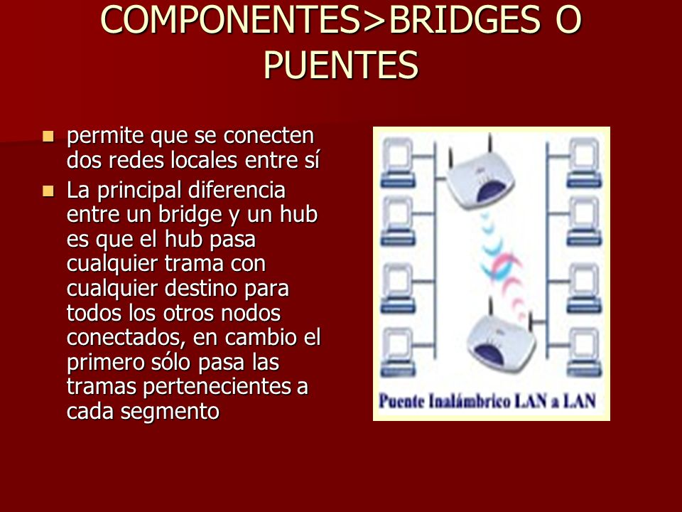COMPONENTES>BRIDGES O PUENTES