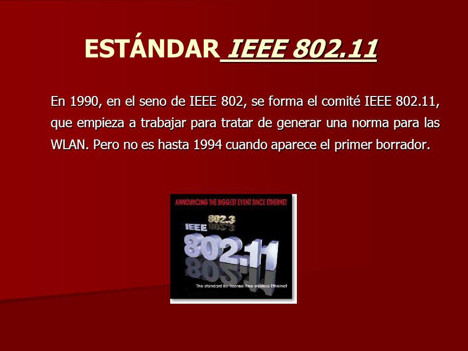ESTÁNDAR IEEE 802.11