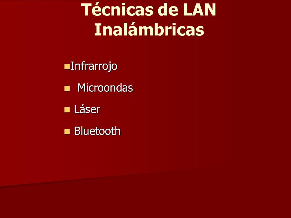 Técnicas de LAN Inalámbricas