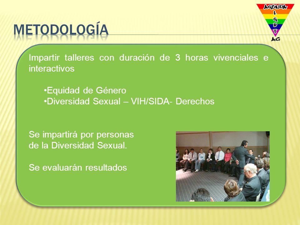 Metodología Impartir talleres con duración de 3 horas vivenciales e interactivos. Equidad de Género.