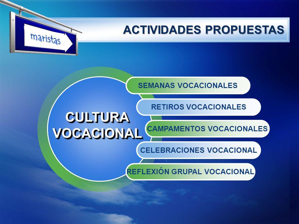 CULTURA VOCACIONAL ACTIVIDADES PROPUESTAS maristas