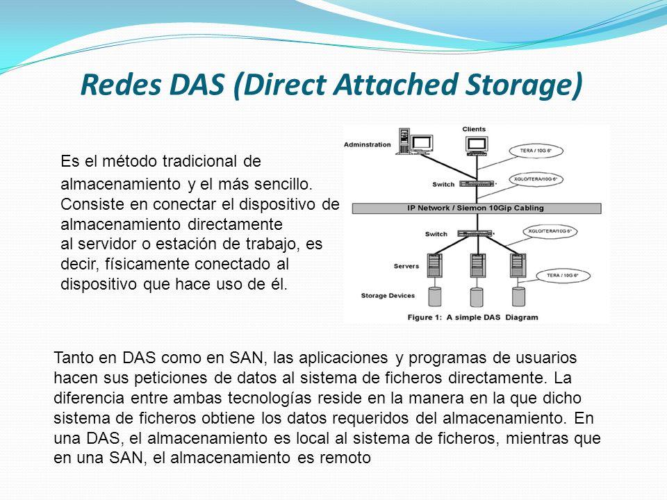Redes DAS (Direct Attached Storage)