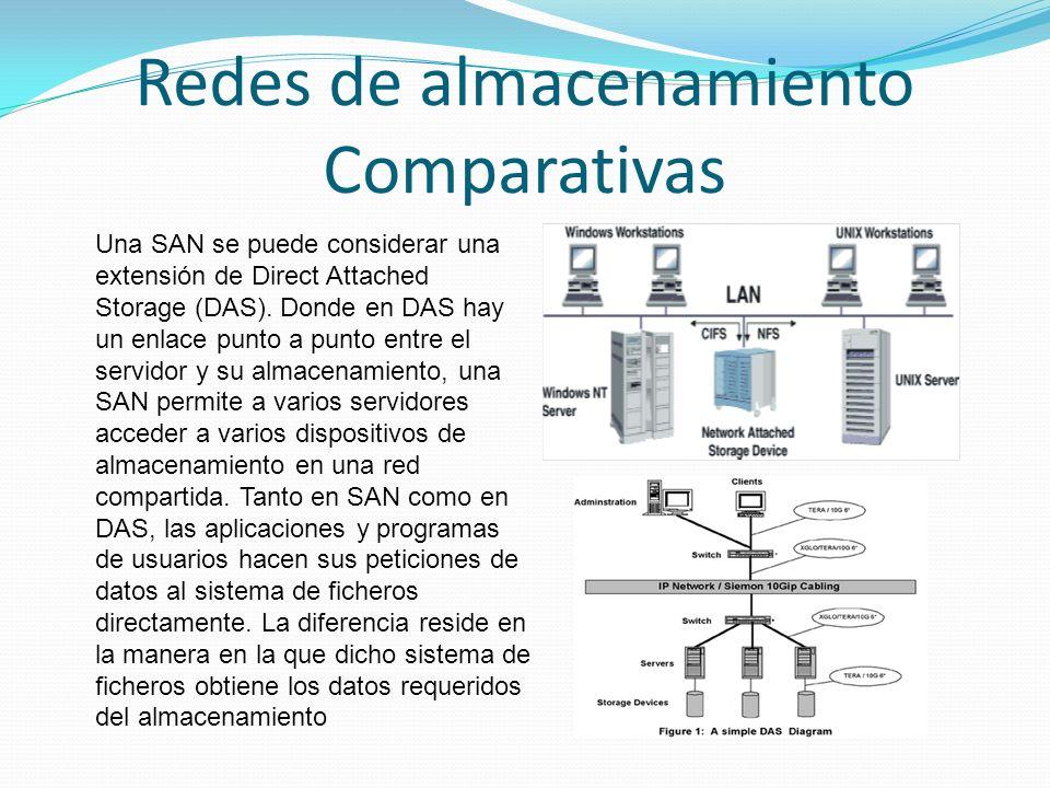 Redes de almacenamiento Comparativas