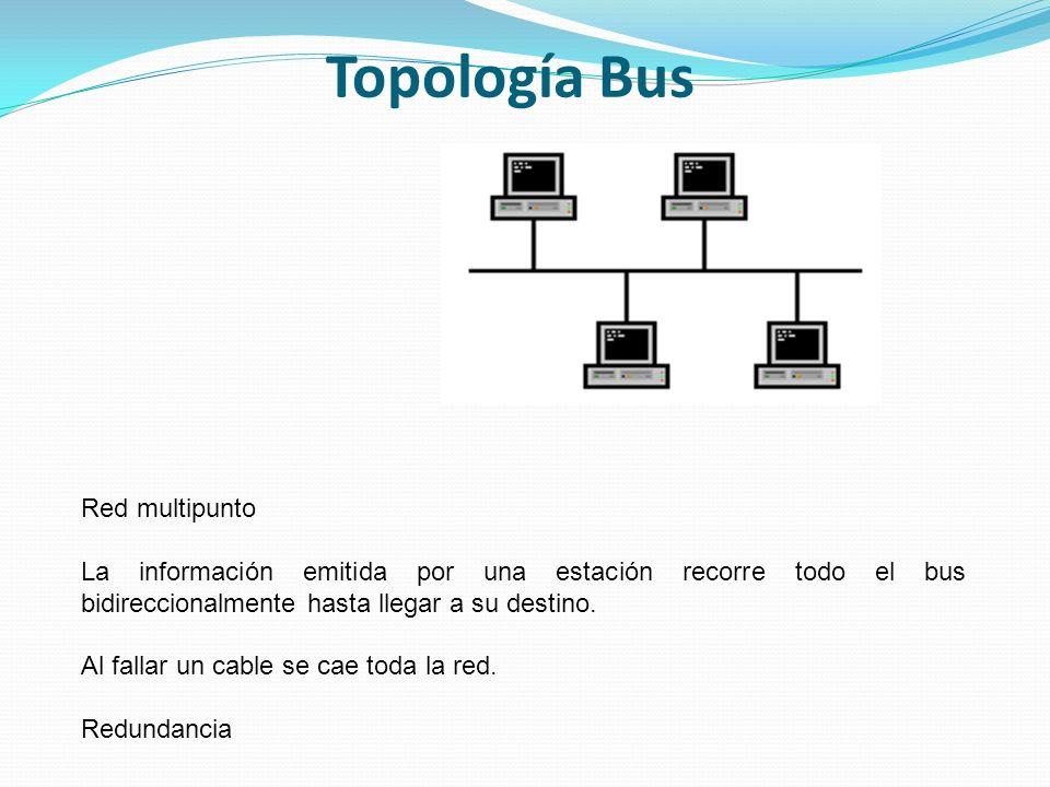 Topología Bus Red multipunto