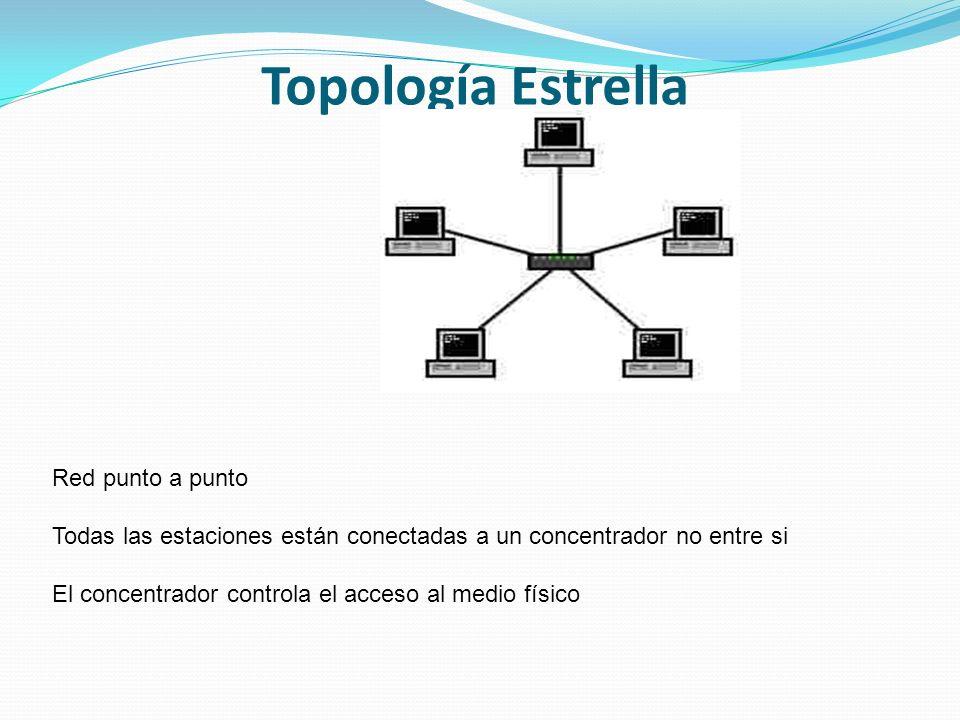 Topología Estrella Red punto a punto