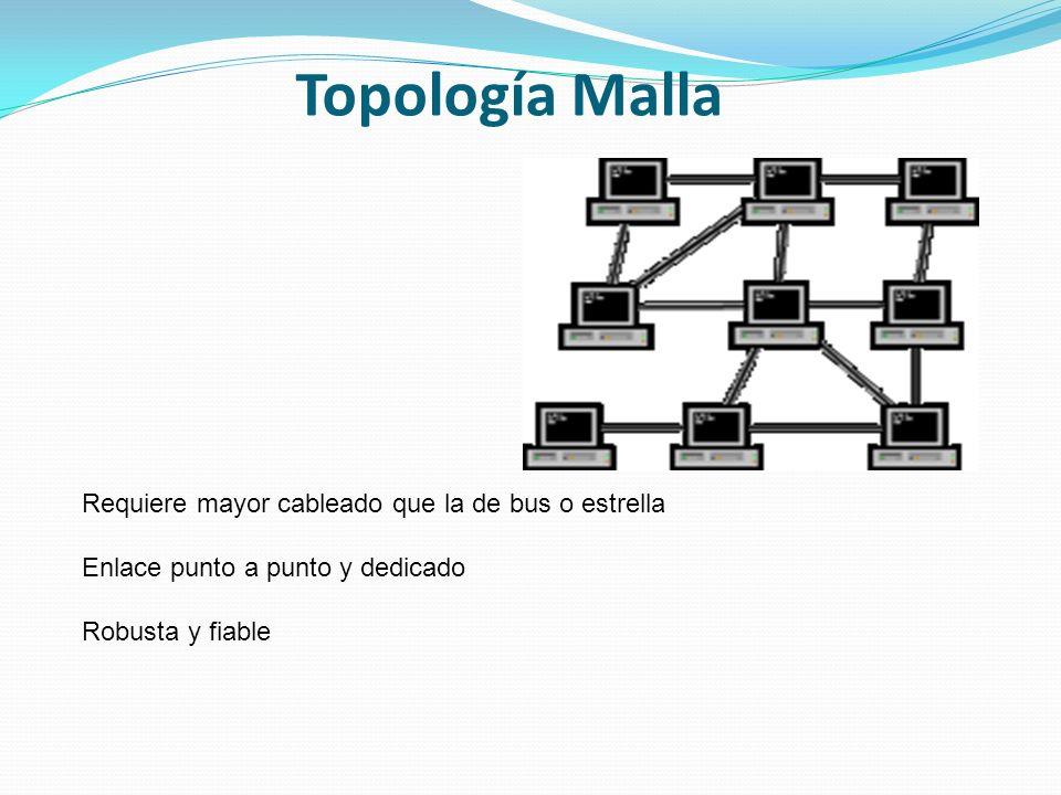 Topología Malla Requiere mayor cableado que la de bus o estrella