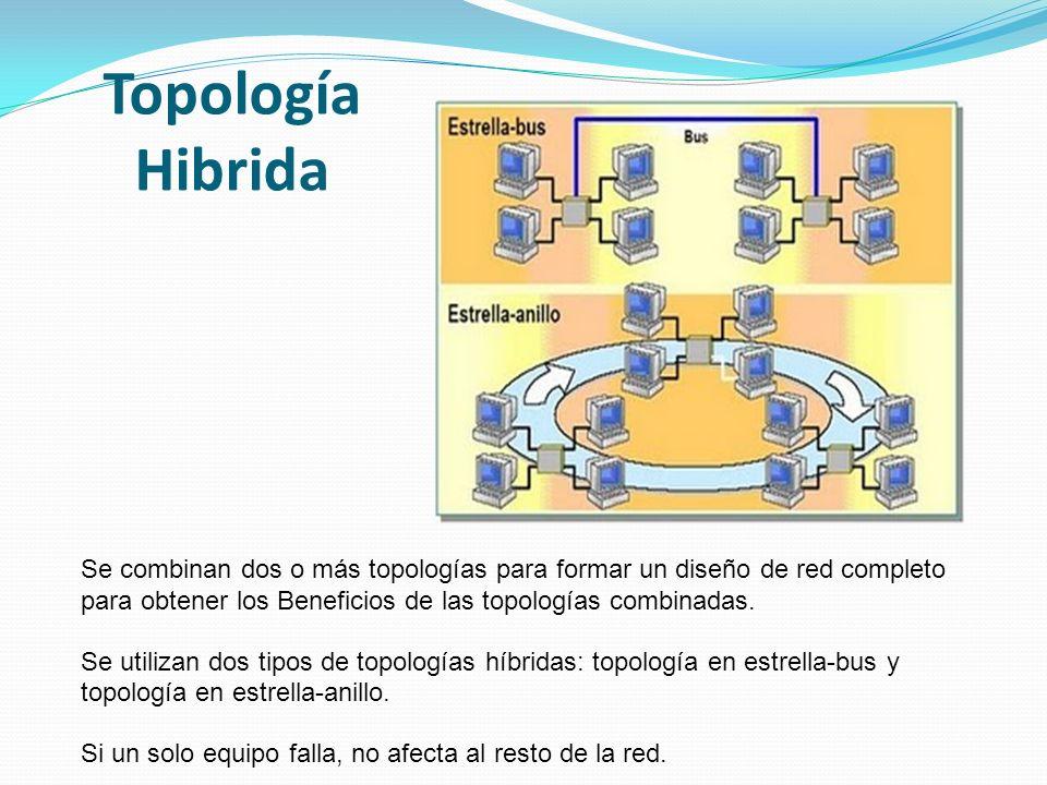 Topología Hibrida Se combinan dos o más topologías para formar un diseño de red completo para obtener los Beneficios de las topologías combinadas.