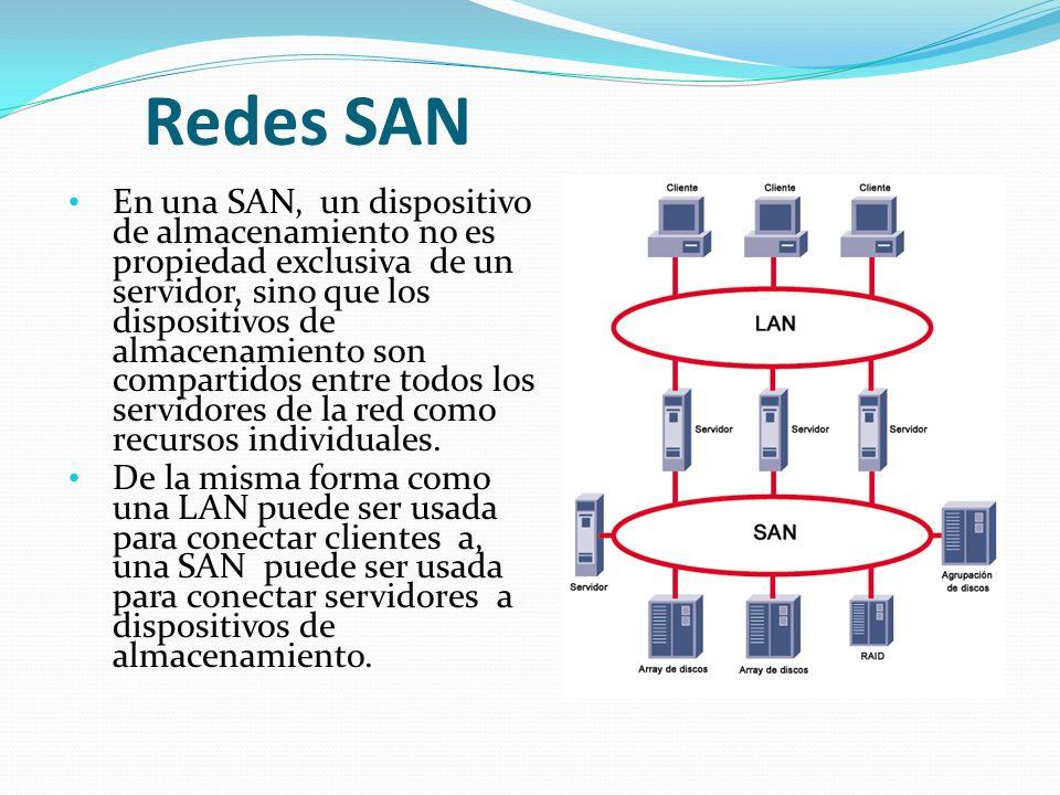 Redes SAN