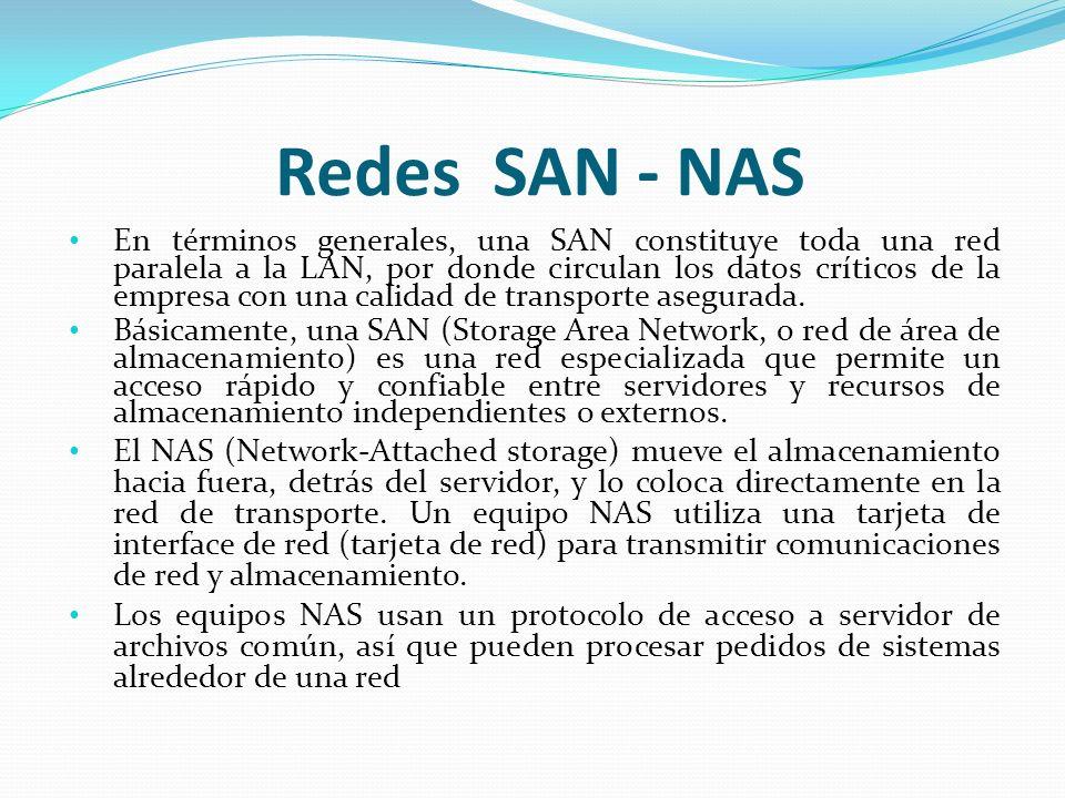 Redes SAN - NAS