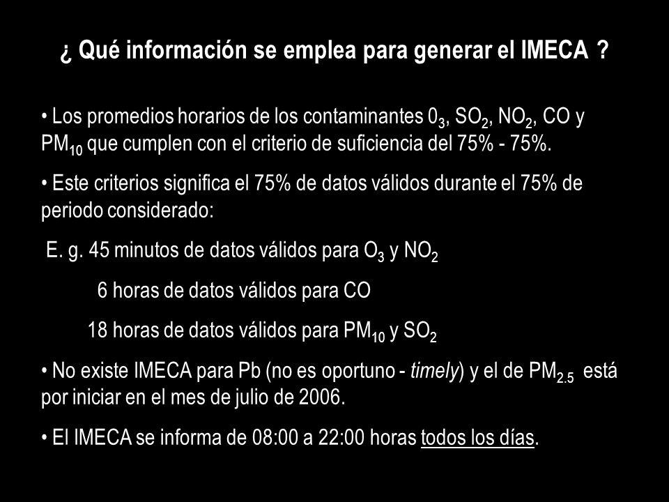 ¿ Qué información se emplea para generar el IMECA