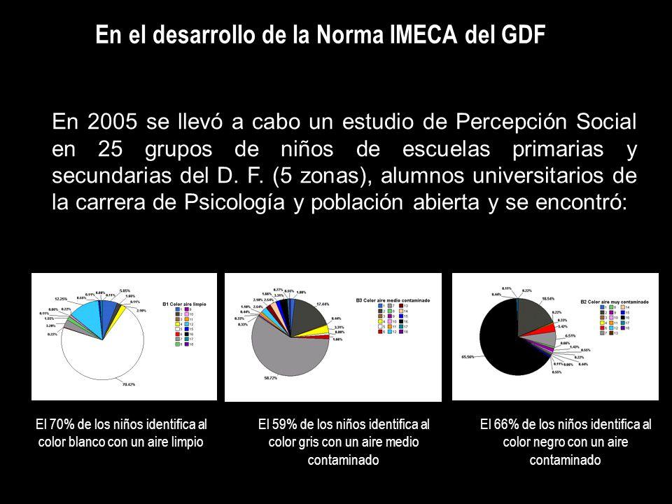 En el desarrollo de la Norma IMECA del GDF