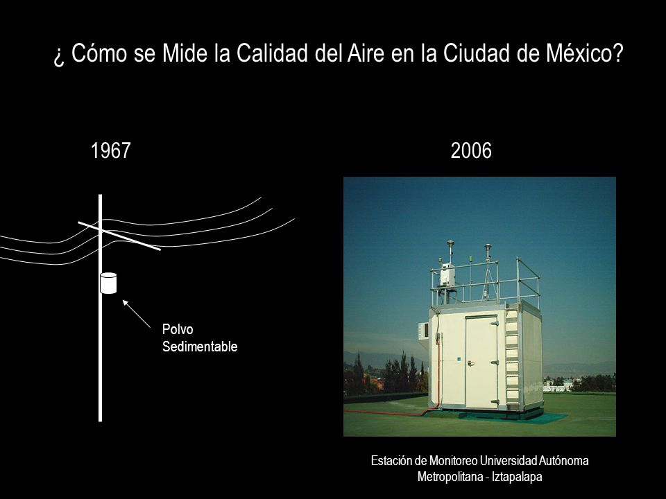 ¿ Cómo se Mide la Calidad del Aire en la Ciudad de México