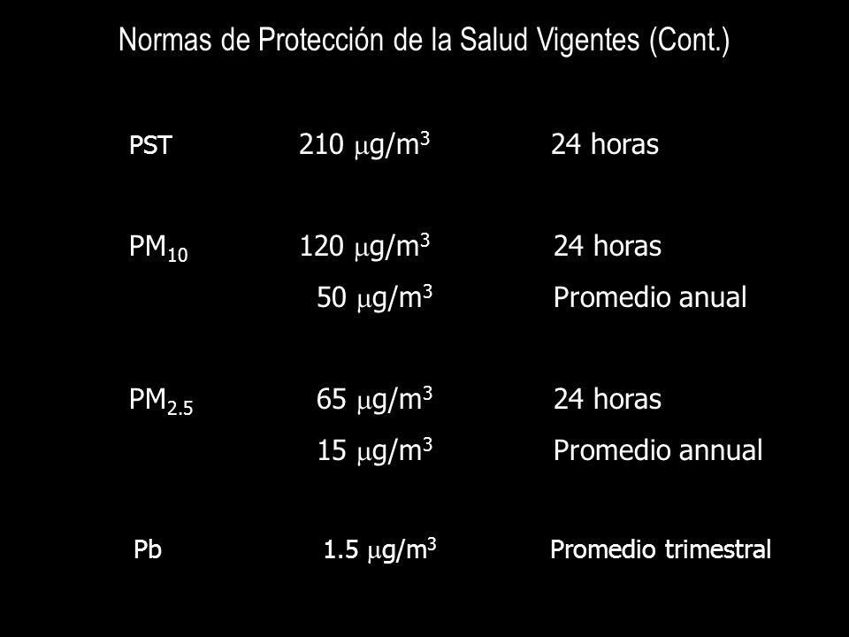Normas de Protección de la Salud Vigentes (Cont.)