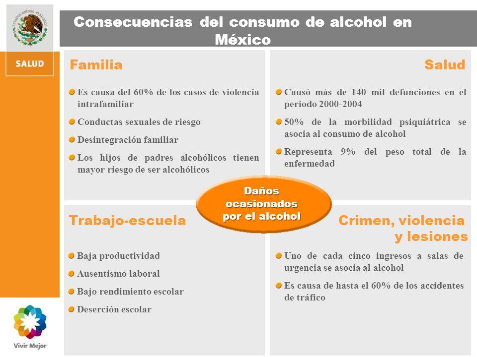 Consecuencias del consumo de alcohol en México